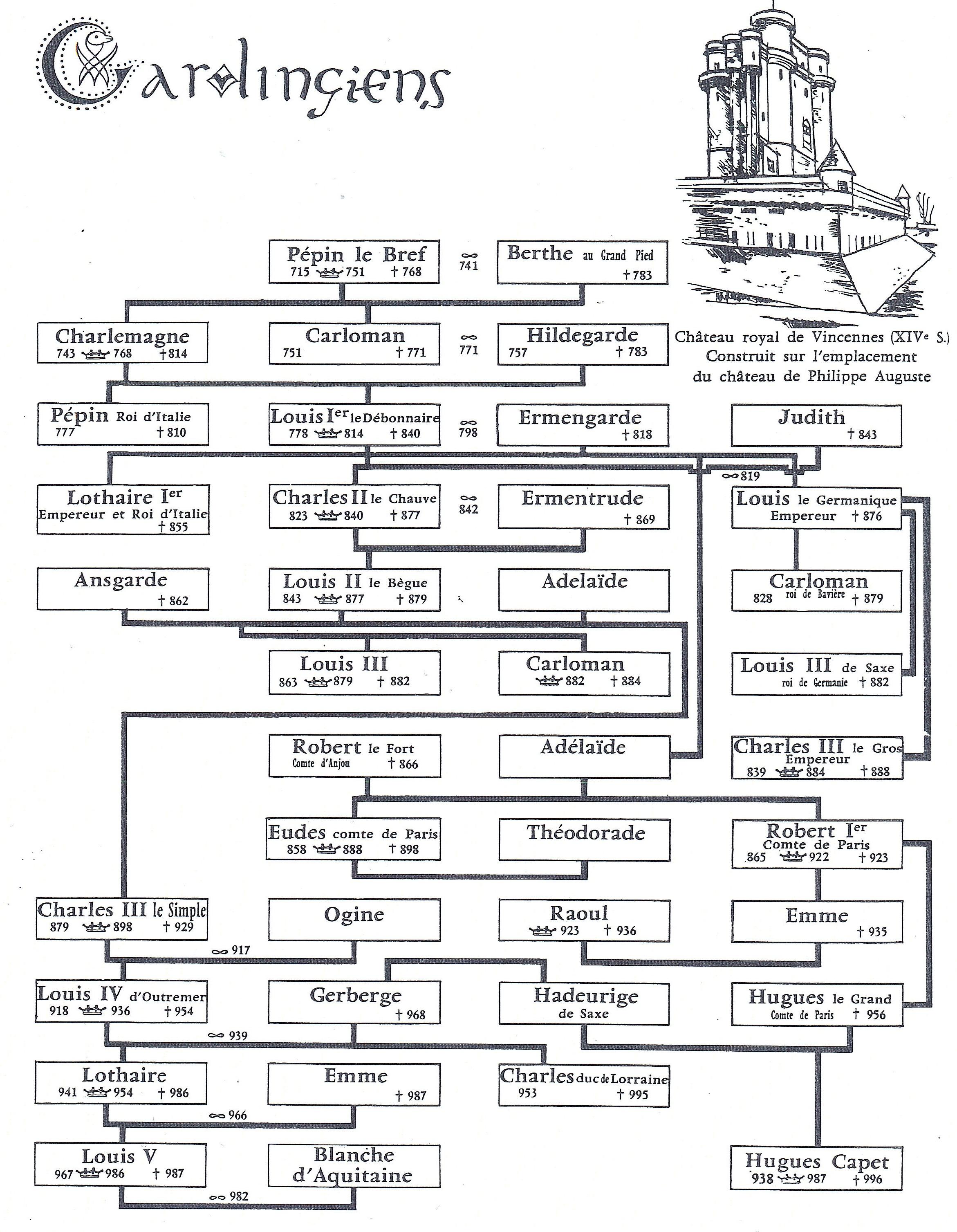 pdf le roi de l epouvante