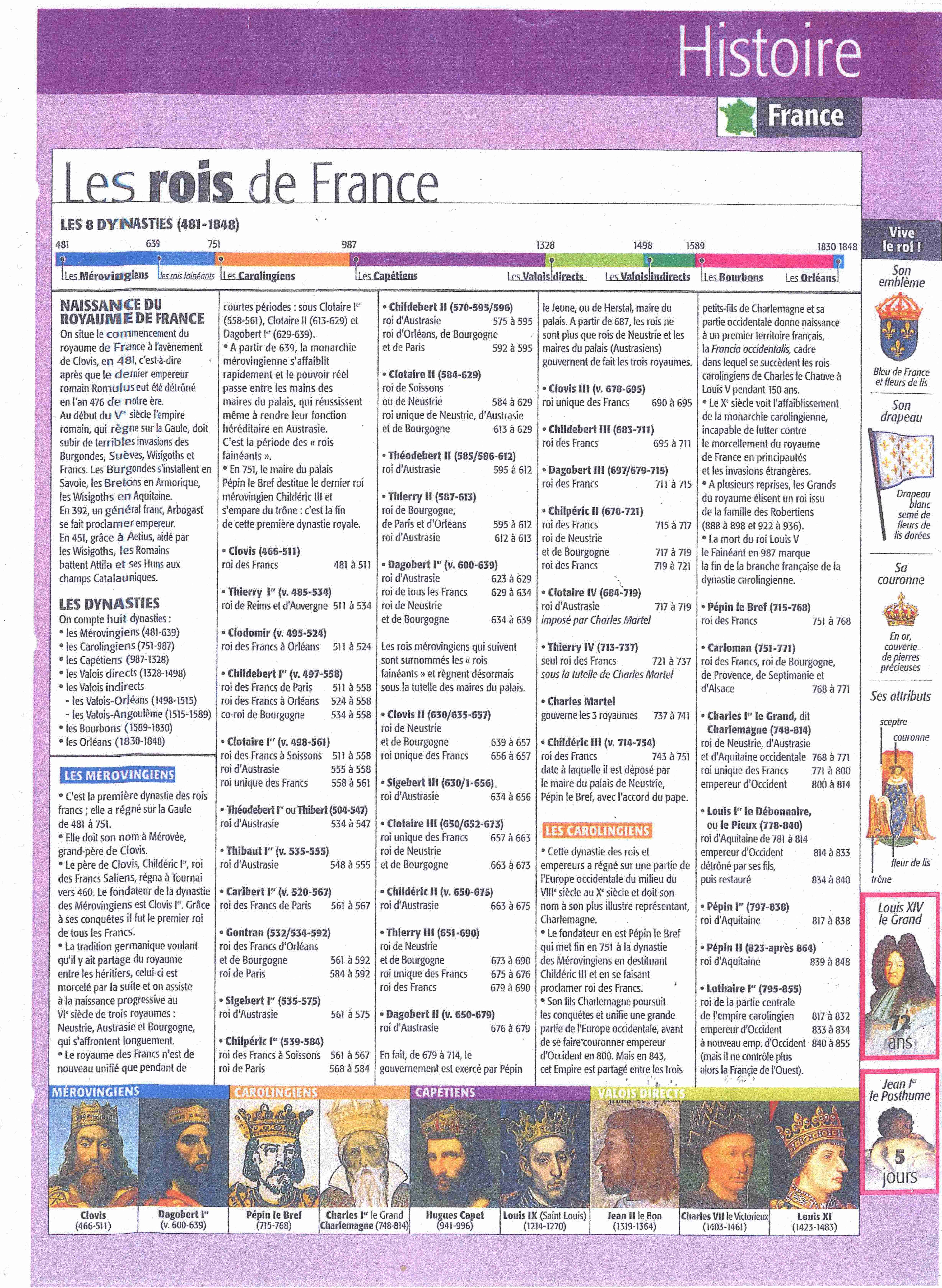 LesRoisdeFrance11